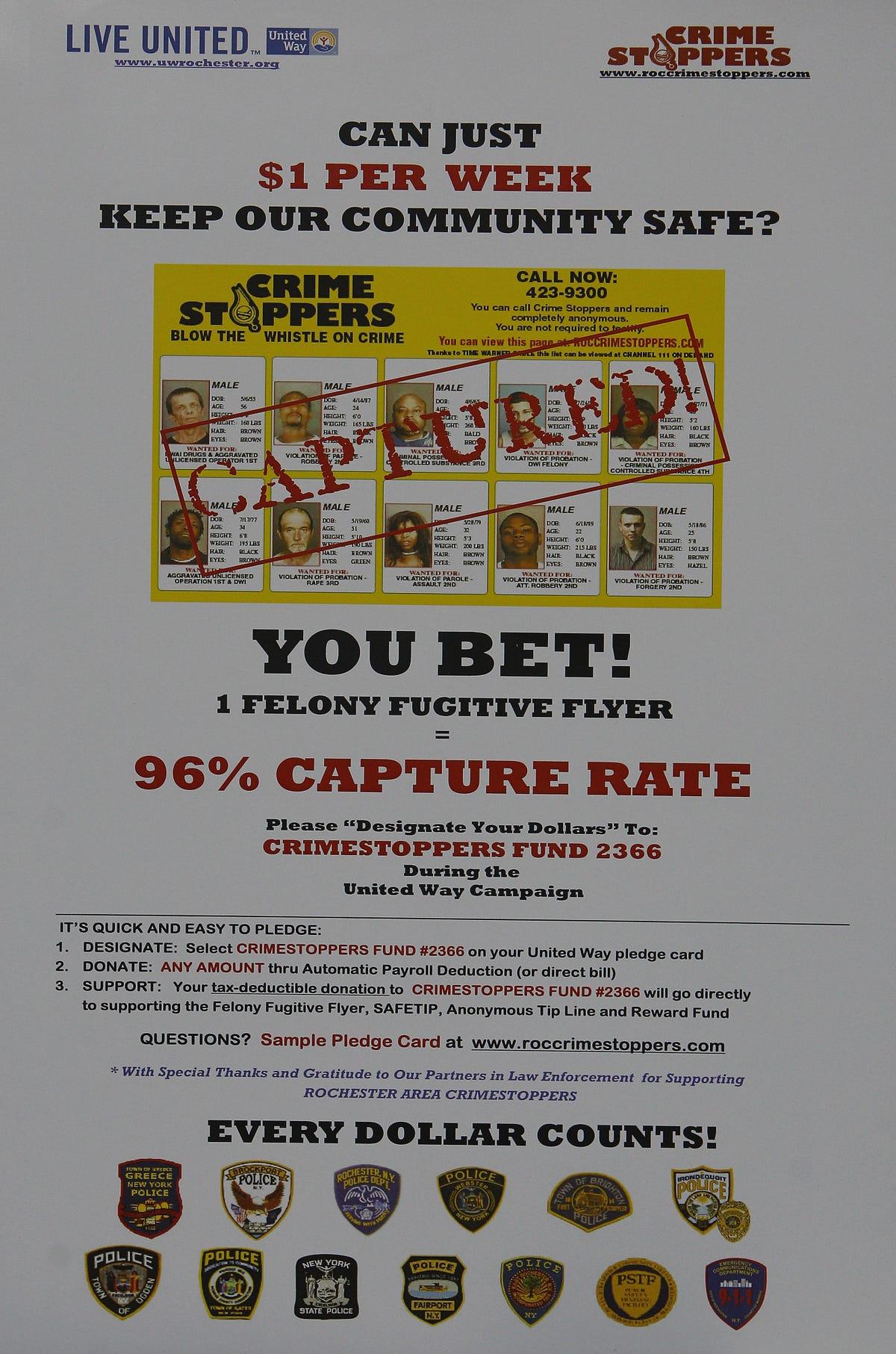 Crime Stopper tips on rise, helping solve crimes