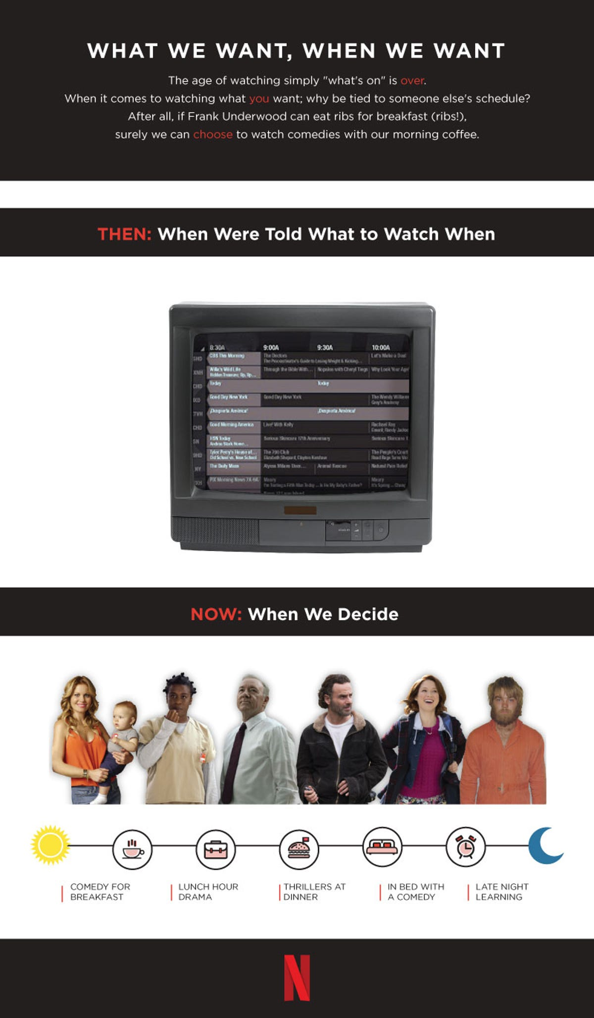 Netflix viewers watch different genres at different times