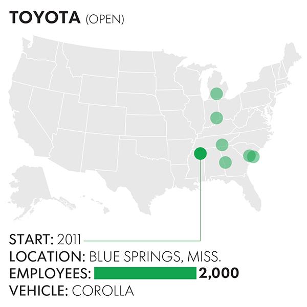 U S Vehicle Assembly Plant Since 2011 Back