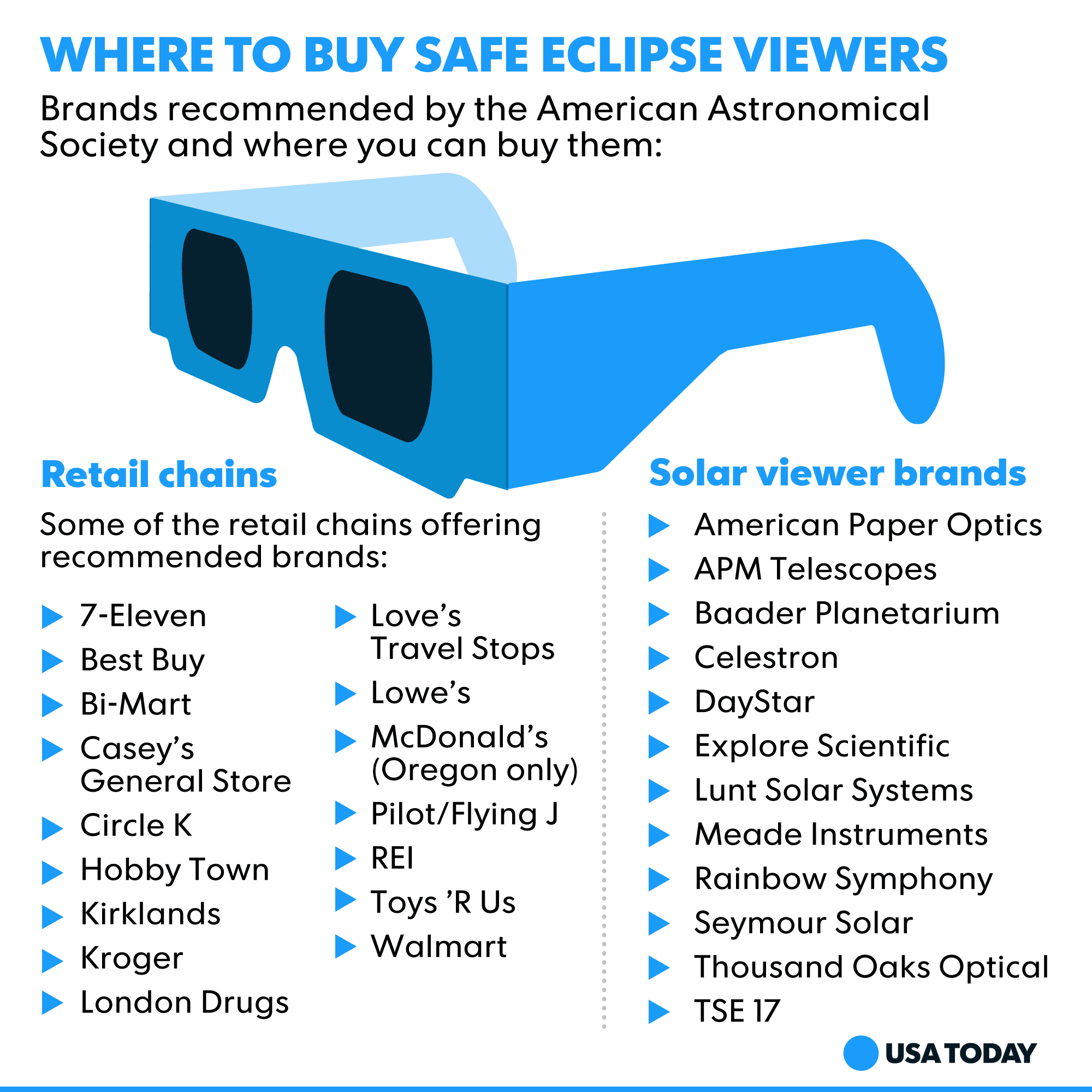 these companies make eclipse glasses certified as safe here u0027s