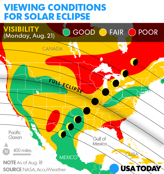 solar eclipse 2017 viewing conditions weather for the ForWeather Forecast Solar Eclipse 2017