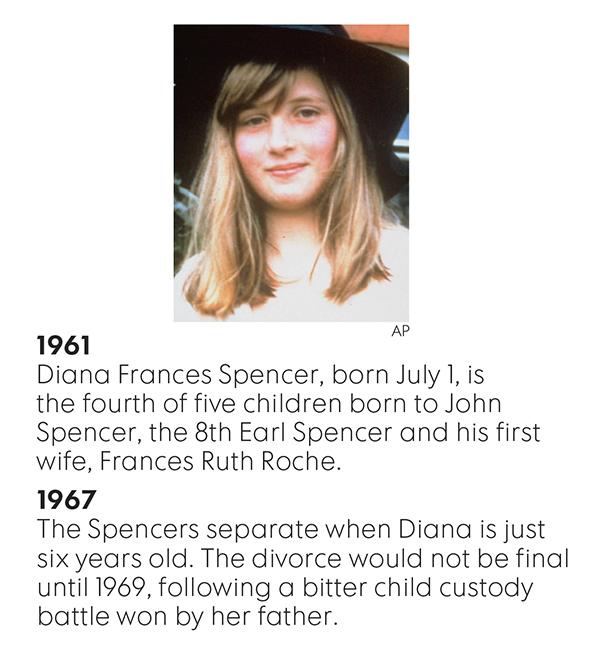Book biography princess diana
