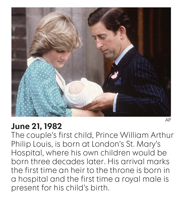 Timeline: Princess Diana's life and the events that made her w