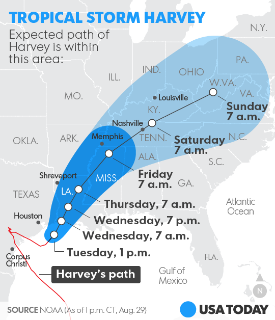Hurricane Harvey forecast: Where will it go next?