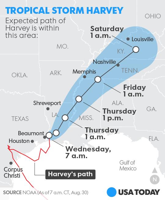 Hurricane Harvey: Costliest natural disaster in U.S. history