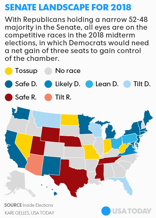 2018 midterm elections: Senate races to watch