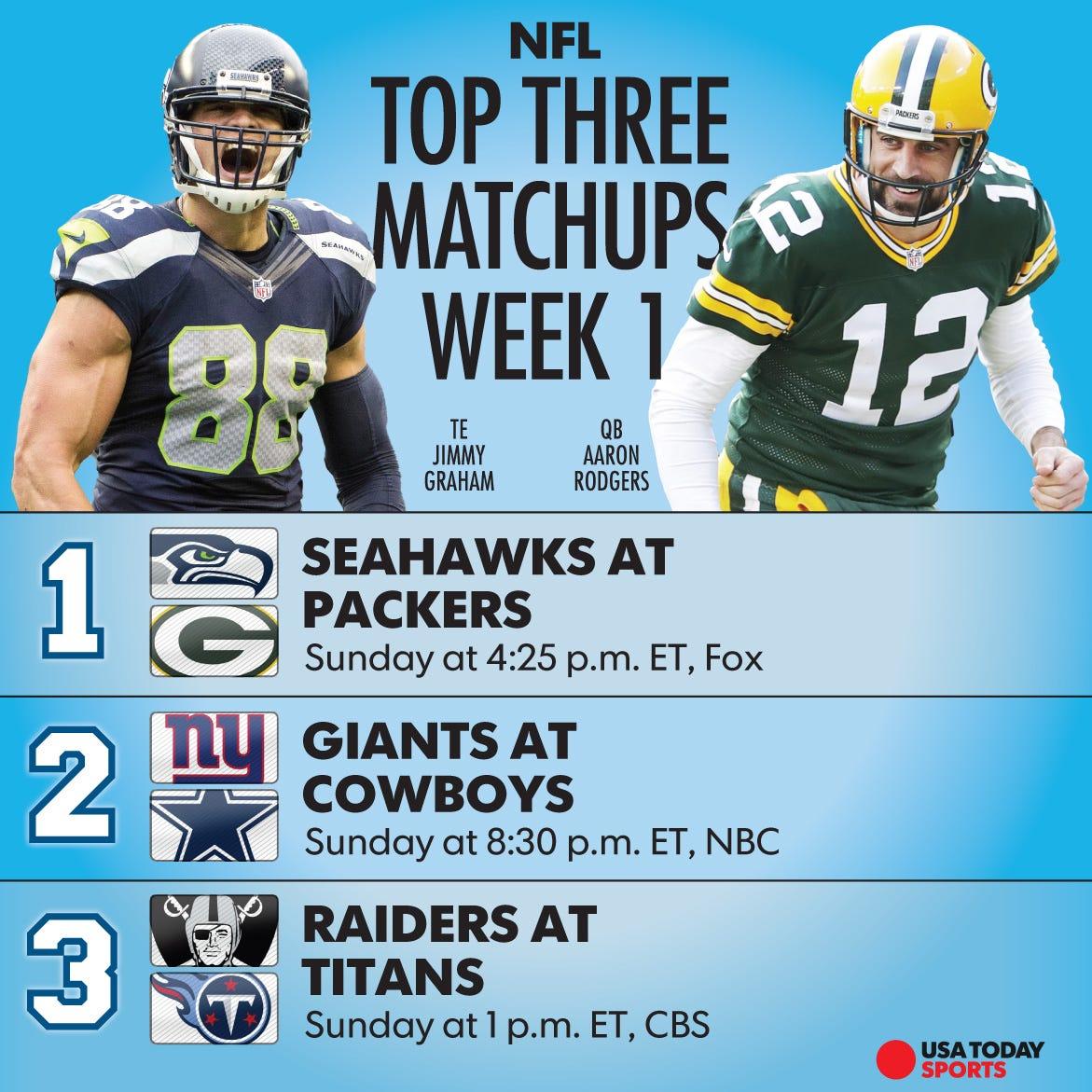 Top games of NFL Week 1: Seahawks-Packers highlights slate