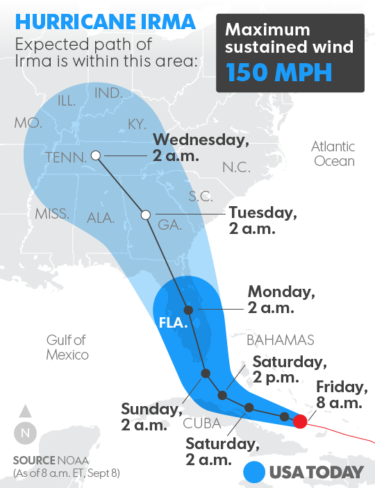hurricane irma u2019s track through central florida is  u201cnon-conventional u201d