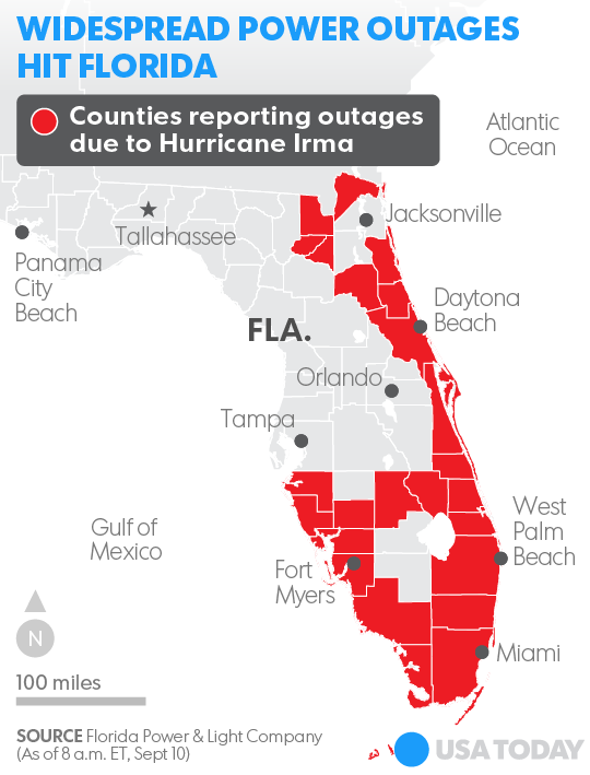 Hurricane Irma: 7 million without power in Florida