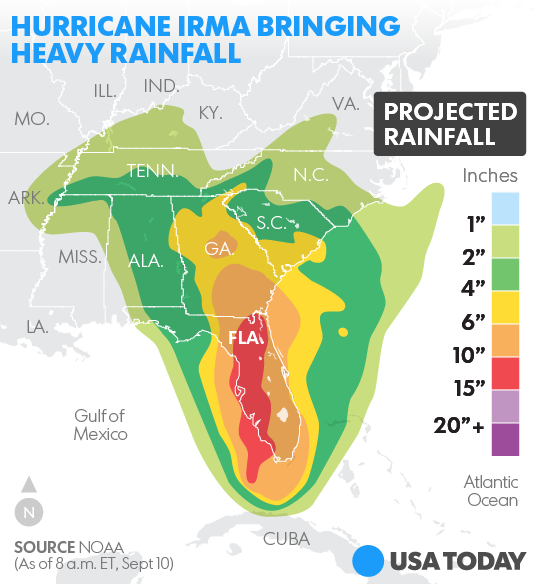 the impact of hurricanes in florida The list of florida hurricanes lazaro gamio of the washington post created a series of maps depicting the paths of all hurricanes to impact florida from.