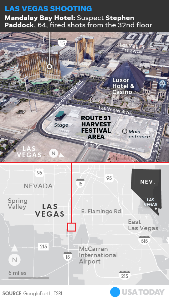 Las Vegas shooting: At least 59 dead in rampage near Mandalay Bay Casino