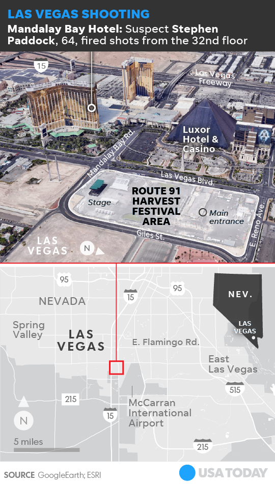Las Vegas shooting: Amid chaos 'we had one bad guy, and 25,000 good