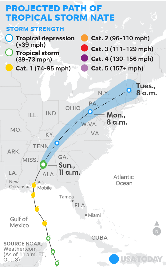 Nate, over Mississippi, weakens to tropical storm on map of mississippi towns, map of mississippi lakes, map of mississippi beach, map texas coast, map of pascagoula, map of mississippi sound, map of mississippi barrier islands, map of mississippi gulf, map of gulf coastline, map of mississippi river, gulf coast, map of mississippi storm, map of mississippi delta, map of mississippi valley, map of mississippi estuary, map of mississippi only,