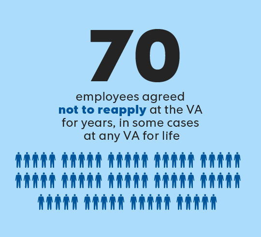VA conceals health care workers' mistakes and misdeeds
