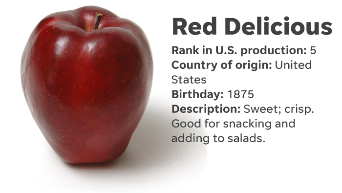 Apple Branding Why You Love Honeycrisp Apples Hate Red Delicious