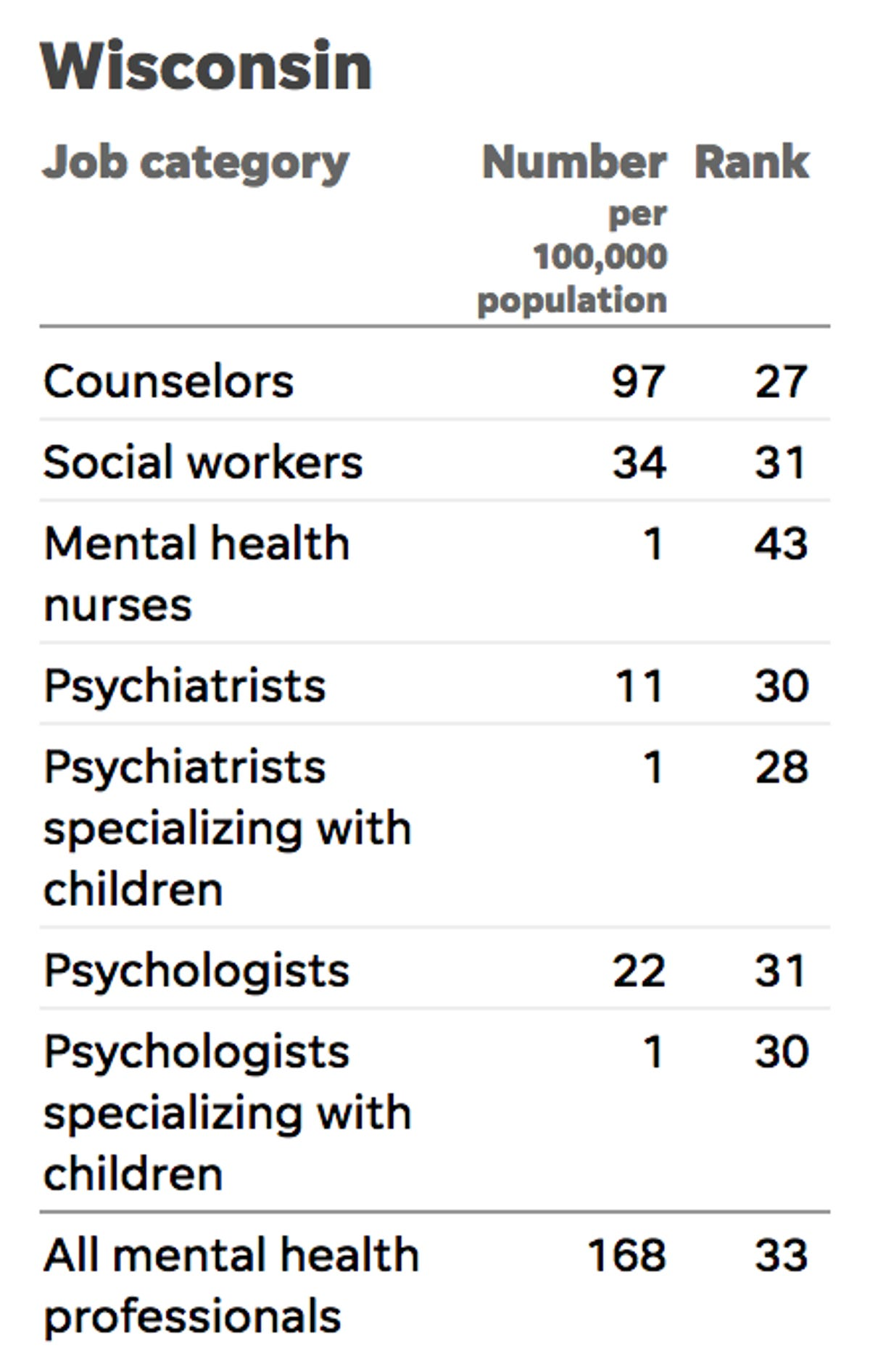 For teens seeking mental health care, it's wait, wait, wait