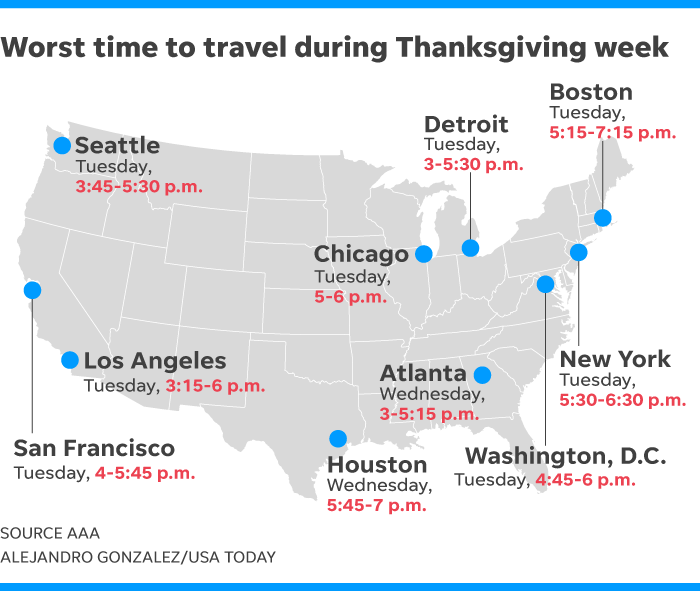 Aaa Busiest Thanksgiving Travel Time