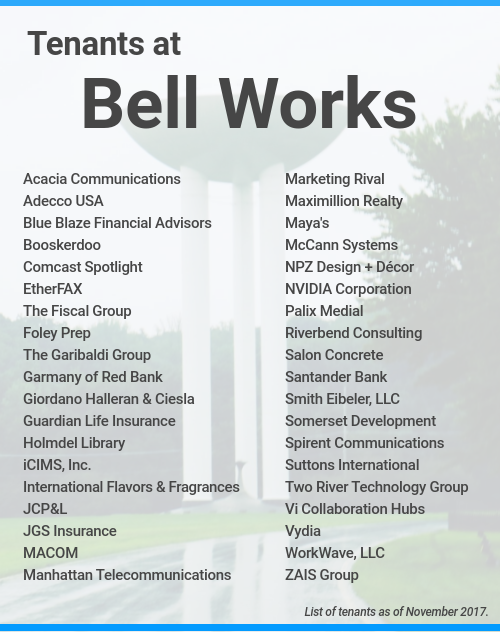 Bell Labs to Bell Works: How Ralph Zucker saved historic