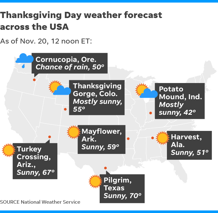 Thanksgiving travel weather forecast: Rough in the Great Lakes and