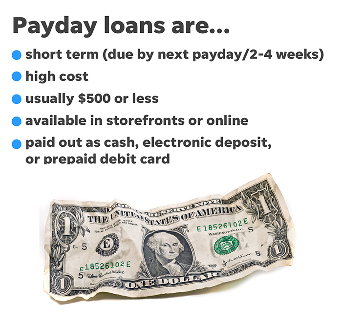 Payday loans thornton colorado picture 5