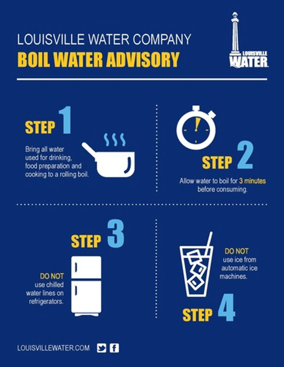 Boil, water conservation advisories in effect around Acadiana