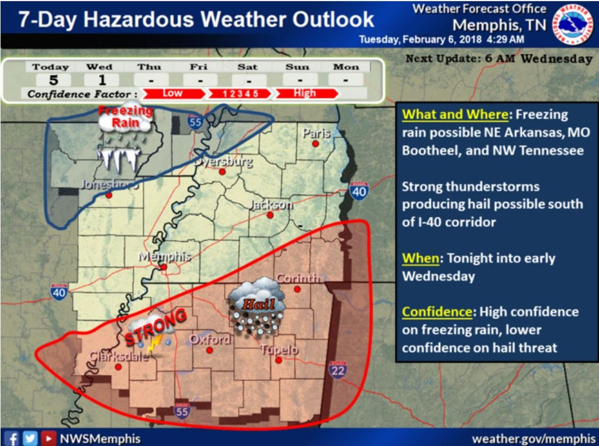 National Weather Service in Memphis