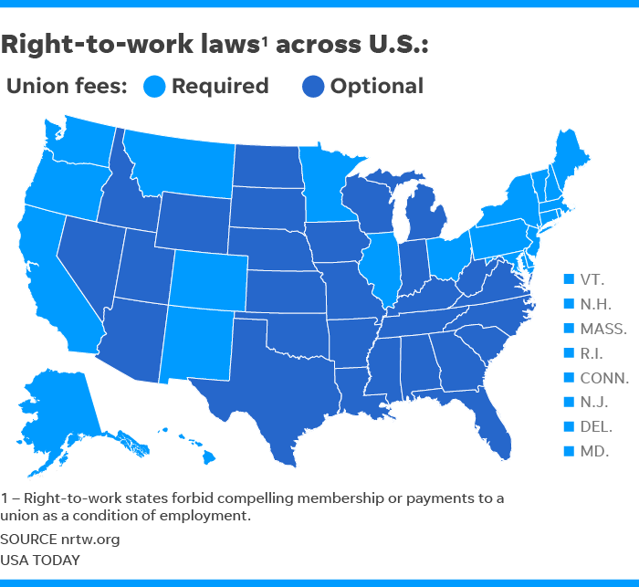 Right To Work States Vs Union States Map.Four Challengers To Public Sector Unions On Verge Of Supreme Court Win