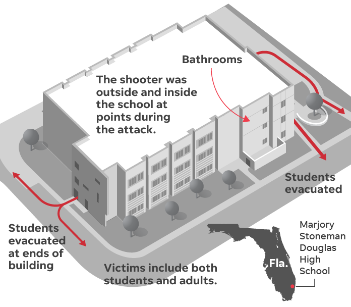 Florida School Shooting: Minute-by-minute Account Of The