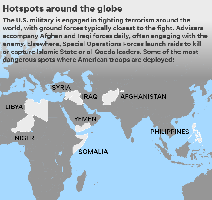 U.S. troops deployed in most dangerous places around world