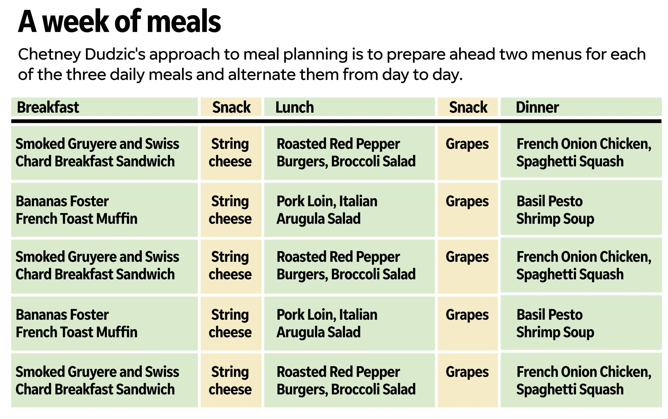 cooking ahead is cheaper saves time and yields healthier choices