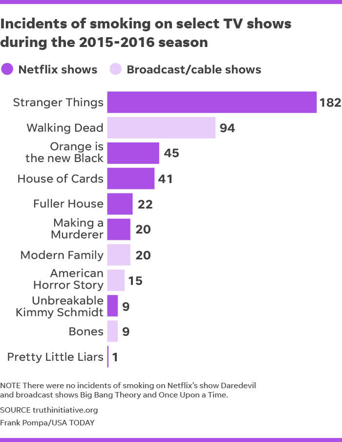 an analysis of television today Globalization has led to an increase in contacts between the film and television  industries of different countries, particularly within the english-speaking world.