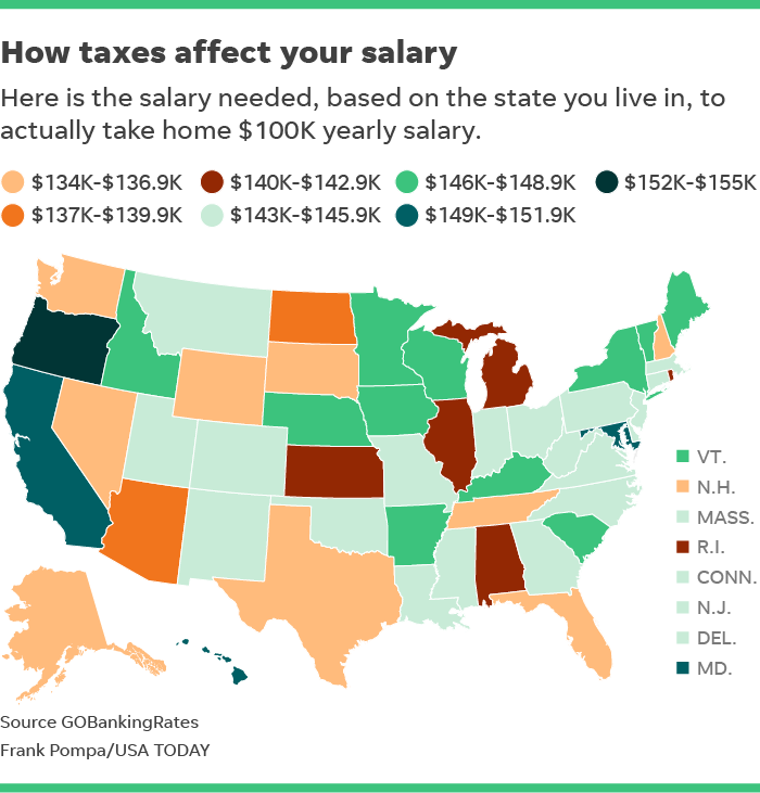 No State Income Tax States Map.Income Taxes How Much You Really Need To Earn To Take Home 100 000