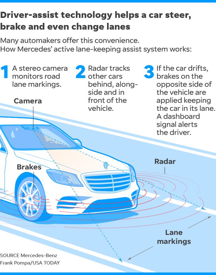 tesla auto pilot cadillac super cruise self driving car tech encourages risks. Black Bedroom Furniture Sets. Home Design Ideas