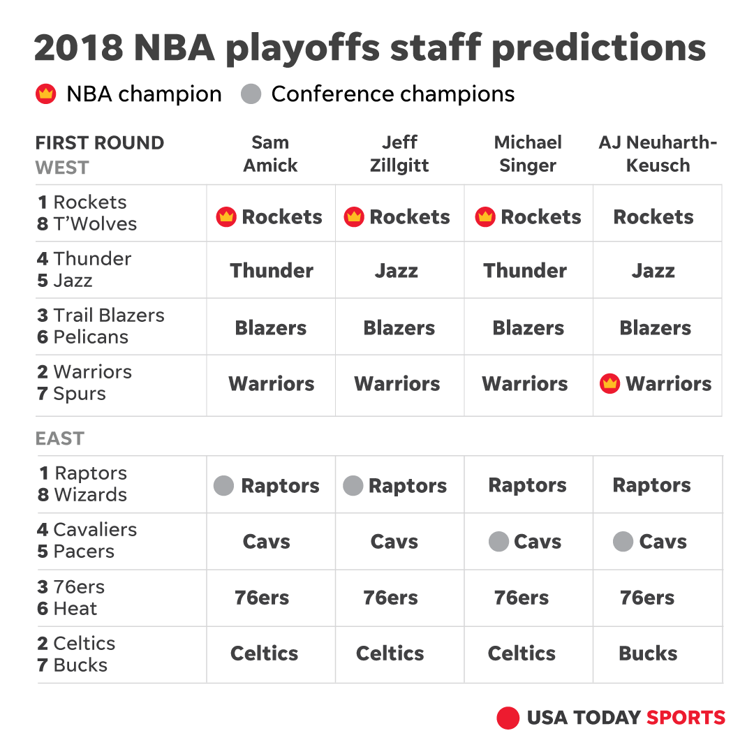 NBA Playoff Predictions: Is The Warriors' Run Over?