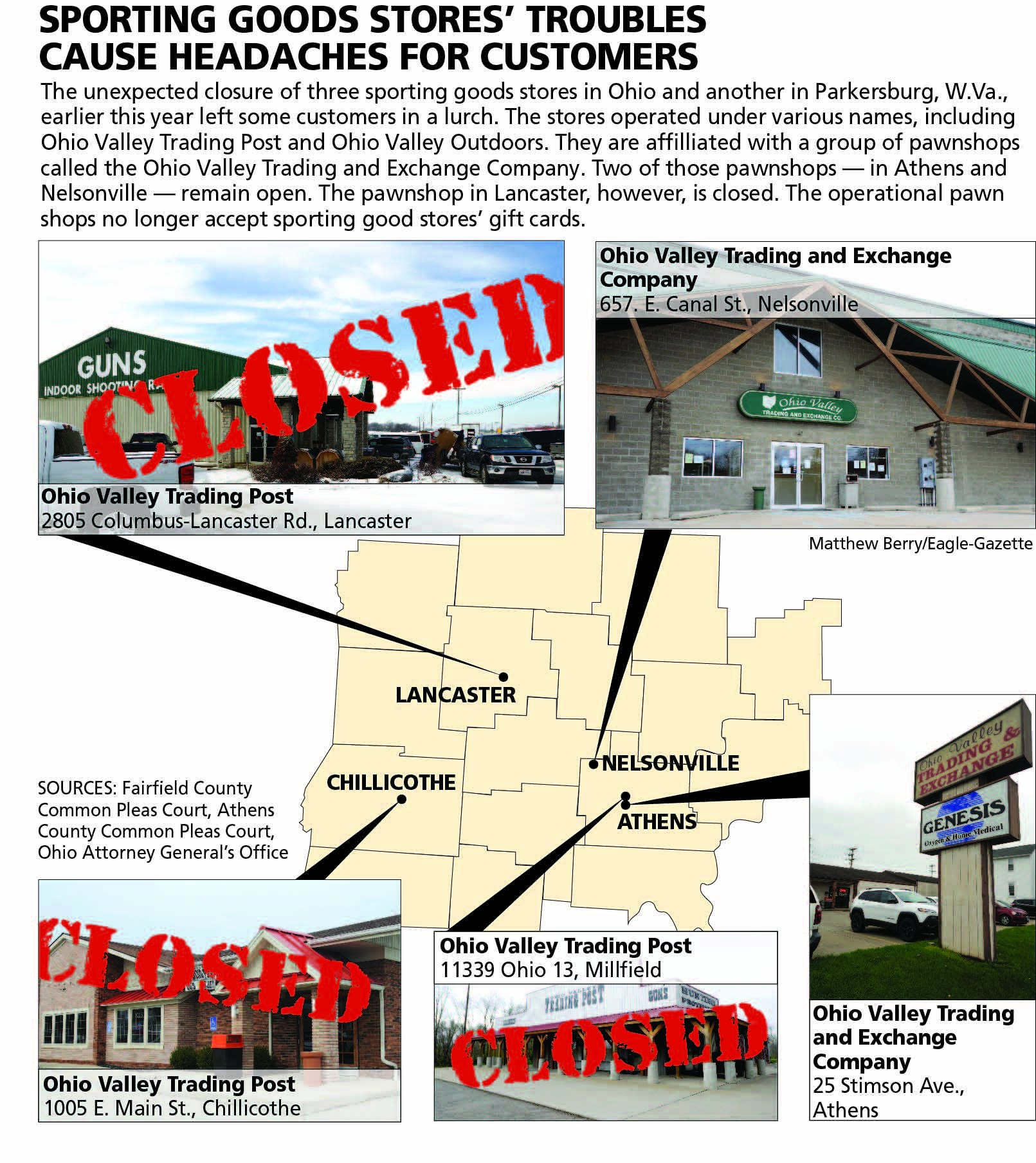Former customers out in the cold after Ohio Valley Outdoors closure