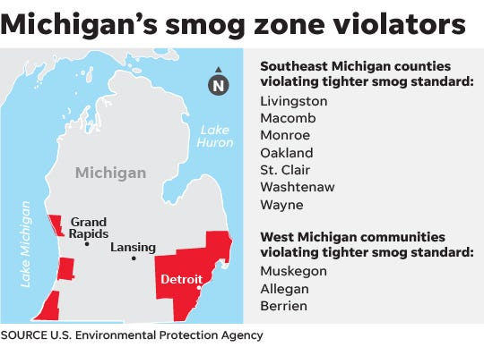 Nearly half of Michiganders live in unacceptable smog levels