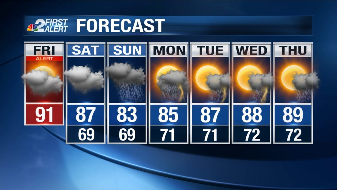 Sw Fl Weather Forecast Rainy Weather Arrives For Mother S Day Weekend