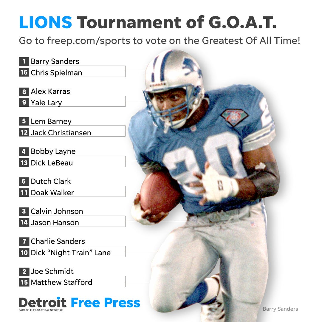 Detriot Lions loose dula Barry Sanders Charlie lot Scott Mitchell