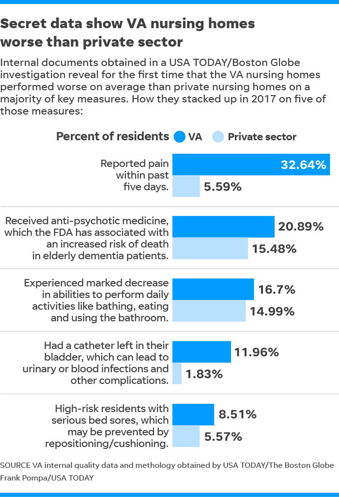 Compare Nursing Homes In Massachusetts