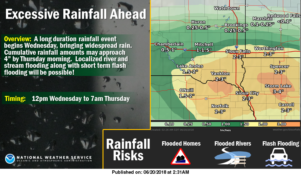Sioux Falls weather: Excessive rainfall could cause flooding | Argus Leader