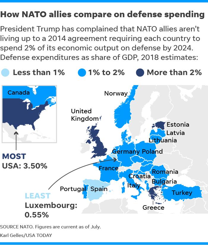 pdf Deci: NATO\'s