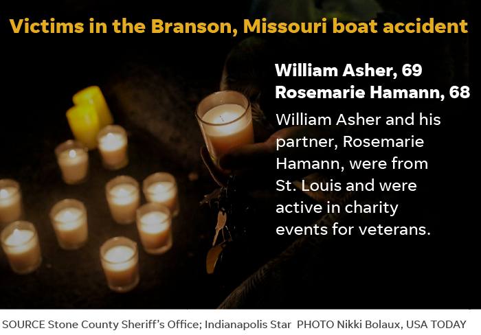 Duck boat accident: 17 victims named in Branson, Missouri