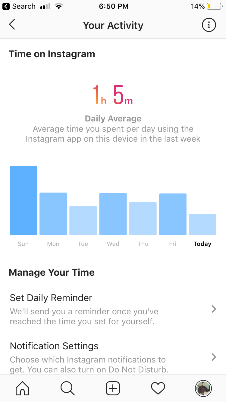 Just how much time are you spending on your social apps?