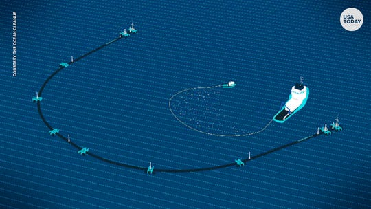 Where did the trash in the Great Pacific Garbage Patch come from? How do we stop it?