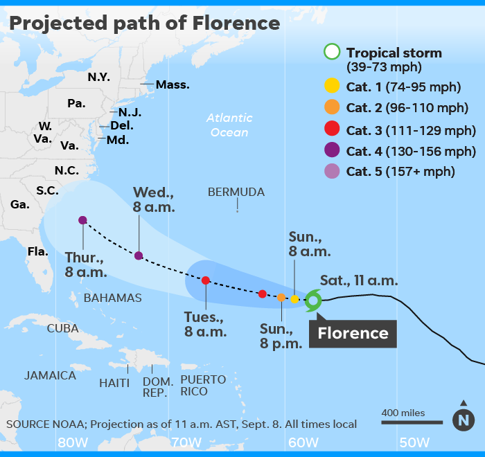 Tropical Storm Florence creeps closer to US, to head toward East