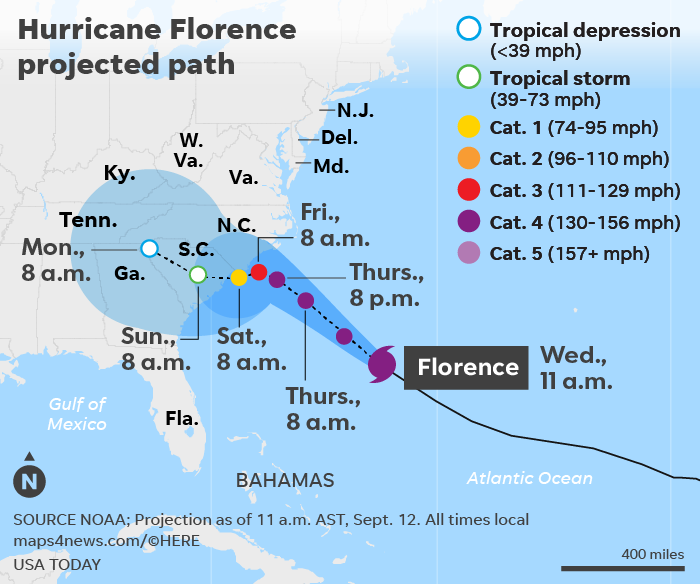 Hurricane Florence fury: State-by-state forecast