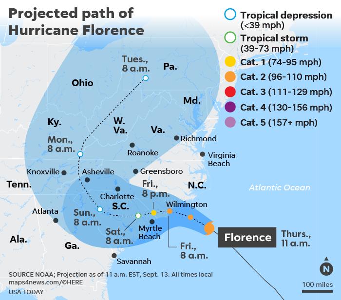 Hurricane Florence path: Where is Hurricane Florence now?
