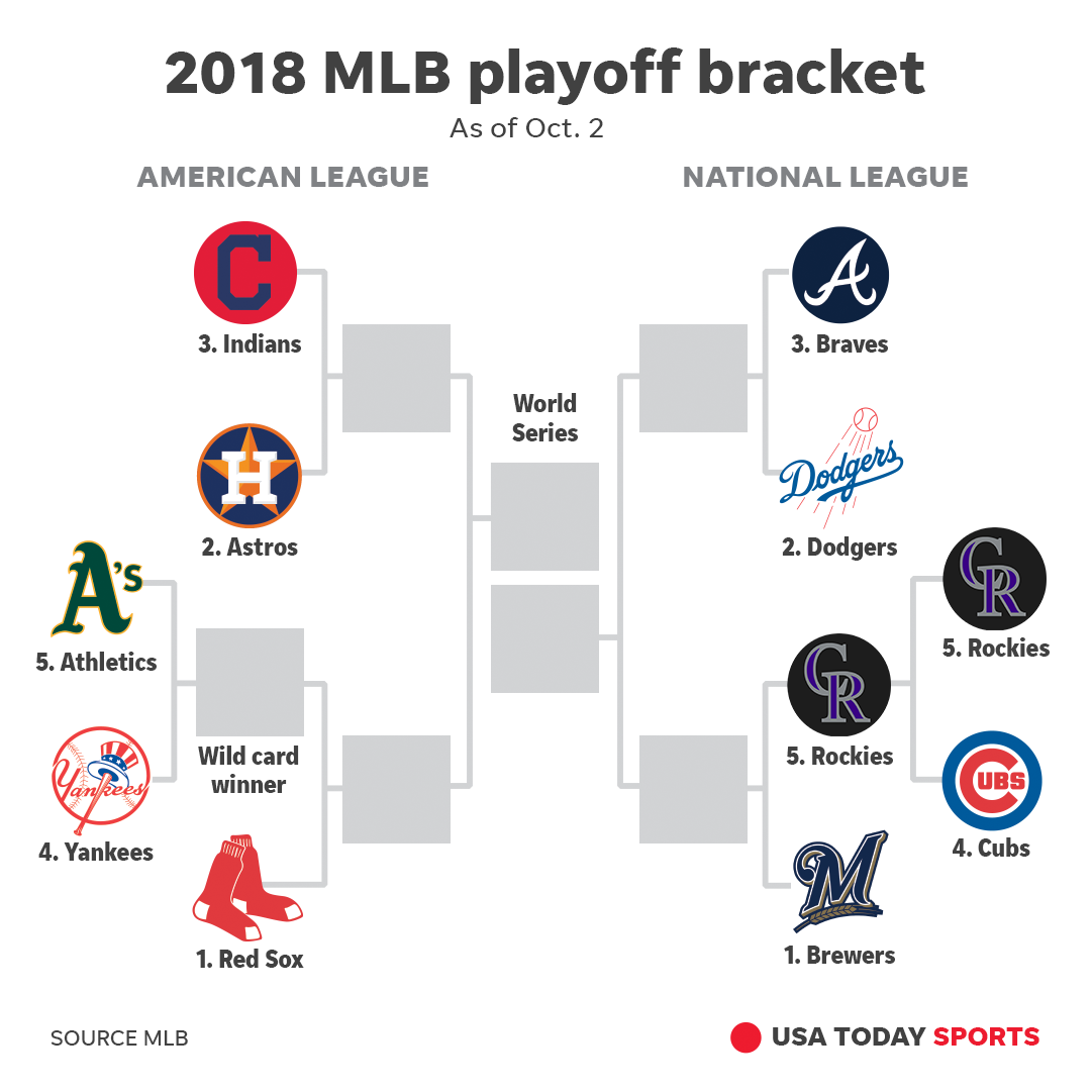 mlb playoffs: for cubs, winter is here. and no one is happy about it.