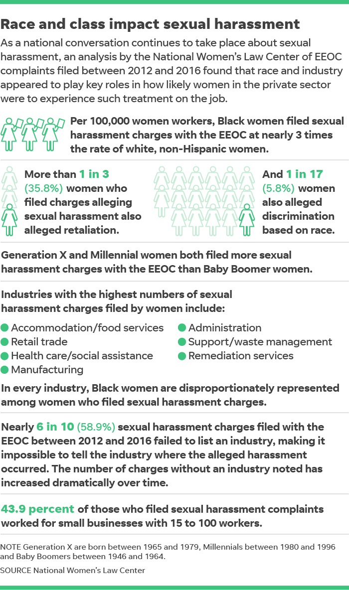 Laws about eeoc sexual harassment