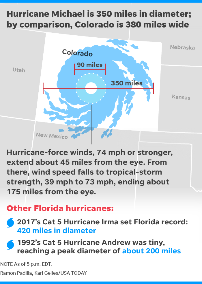 is image of skull showing up at the center of hurricane